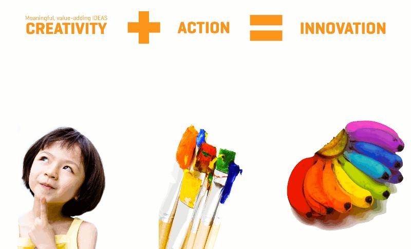 ideja_darbiba_inovacija_bizness_esiveiksmigs.lv